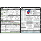 Справочная карта Backseat Pilot VFR & IFR Reference Card